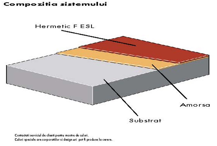 Hermetic F ESL