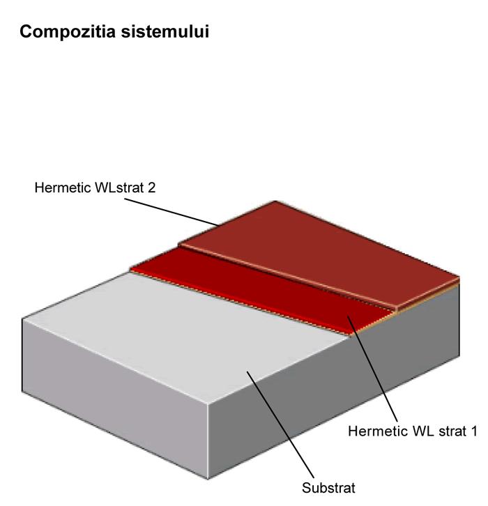Pereti Hermetic WL