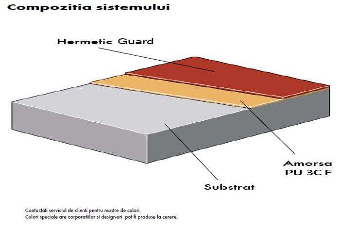 Rezervoare apa-Hermetic H BC