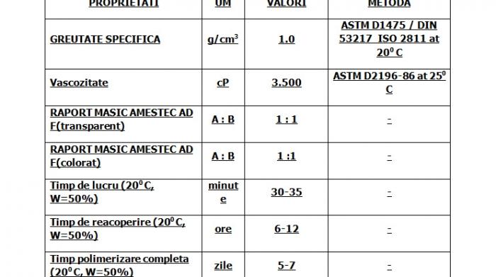 Hermetic sigilare beton - Hermetic F Strong